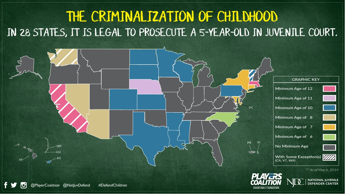The Criminalization of Childhood